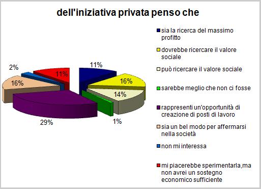Grafico 10